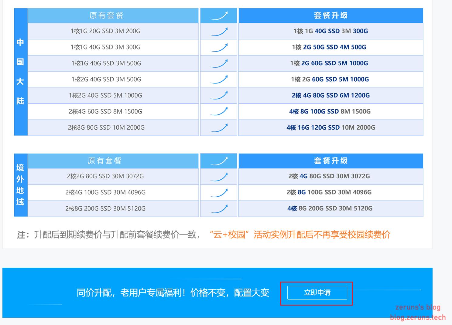 2021 02 03 23 35 22 - 腾讯云轻量应用服务器 2核4G内存6M带宽 3年仅488元!